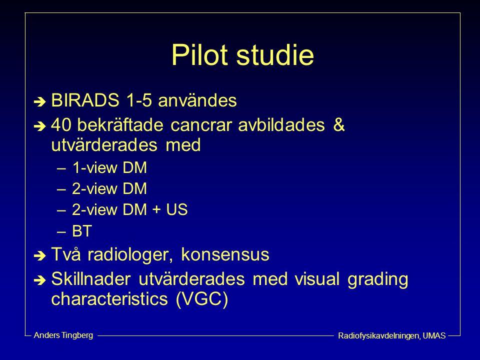 Radiofysikavdelningen, UMAS Anders Tingberg Pilot studie  BIRADS 1-5 användes  40 bekräftade cancrar avbildades & utvärderades med –1-view DM –2-vie