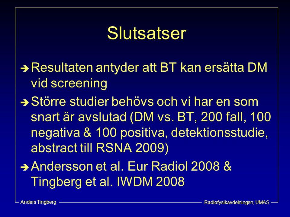 Radiofysikavdelningen, UMAS Anders Tingberg Slutsatser  Resultaten antyder att BT kan ersätta DM vid screening  Större studier behövs och vi har en