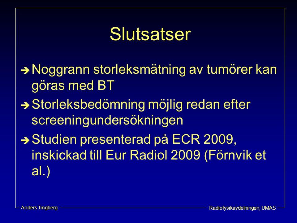 Radiofysikavdelningen, UMAS Anders Tingberg Slutsatser  Noggrann storleksmätning av tumörer kan göras med BT  Storleksbedömning möjlig redan efter s