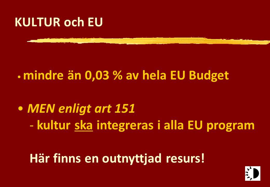 KULTUR och EU mindre än 0,03 % av hela EU Budget MEN enligt art 151 - kultur ska integreras i alla EU program Här finns en outnyttjad resurs!