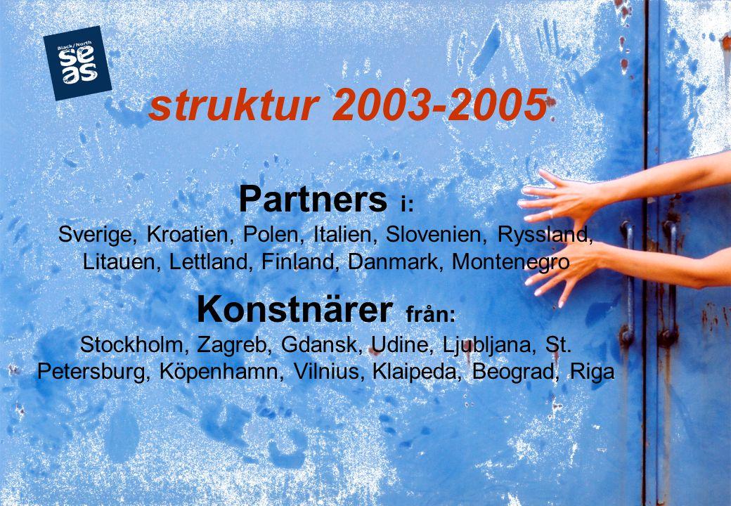 Partners i: Sverige, Kroatien, Polen, Italien, Slovenien, Ryssland, Litauen, Lettland, Finland, Danmark, Montenegro Konstnärer från: Stockholm, Zagreb