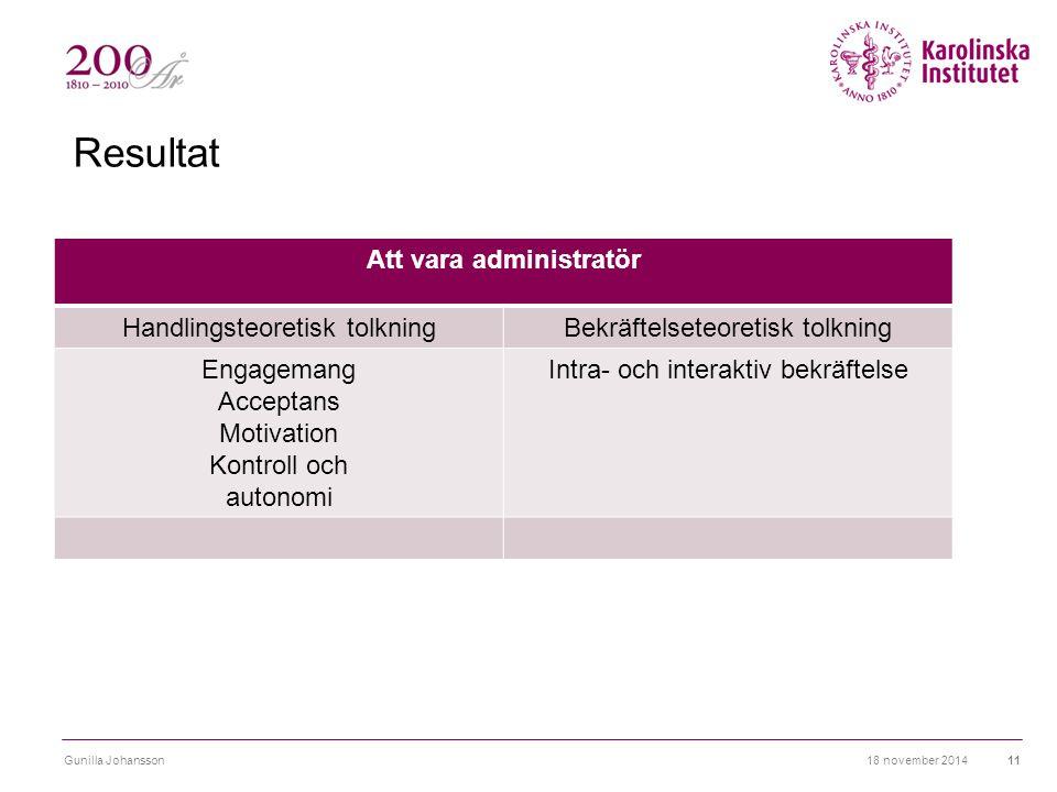 Resultat Att vara administratör Handlingsteoretisk tolkningBekräftelseteoretisk tolkning Engagemang Acceptans Motivation Kontroll och autonomi Intra-