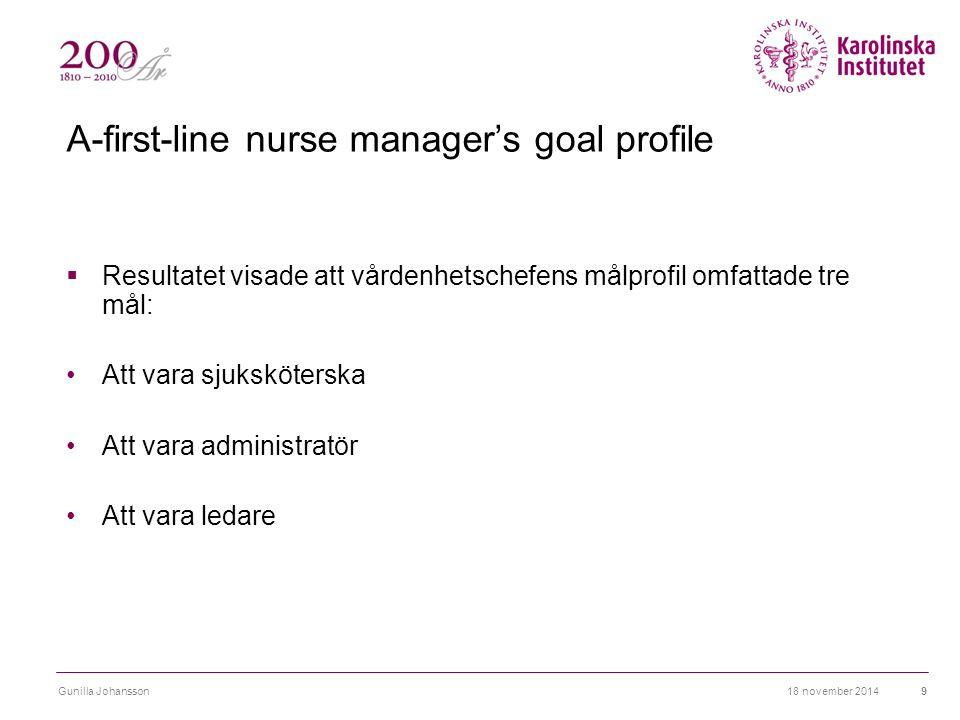 A-first-line nurse manager's goal profile  Resultatet visade att vårdenhetschefens målprofil omfattade tre mål: Att vara sjuksköterska Att vara administratör Att vara ledare 18 november 2014Gunilla Johansson9