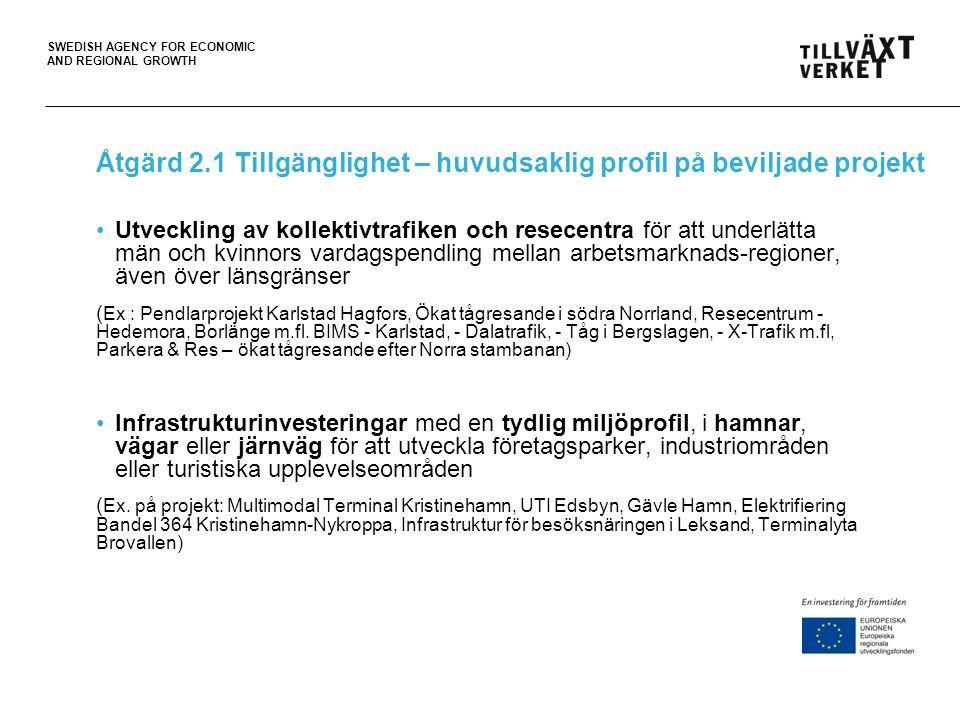 SWEDISH AGENCY FOR ECONOMIC AND REGIONAL GROWTH Åtgärd 2.1 Tillgänglighet – huvudsaklig profil på beviljade projekt Utveckling av kollektivtrafiken oc