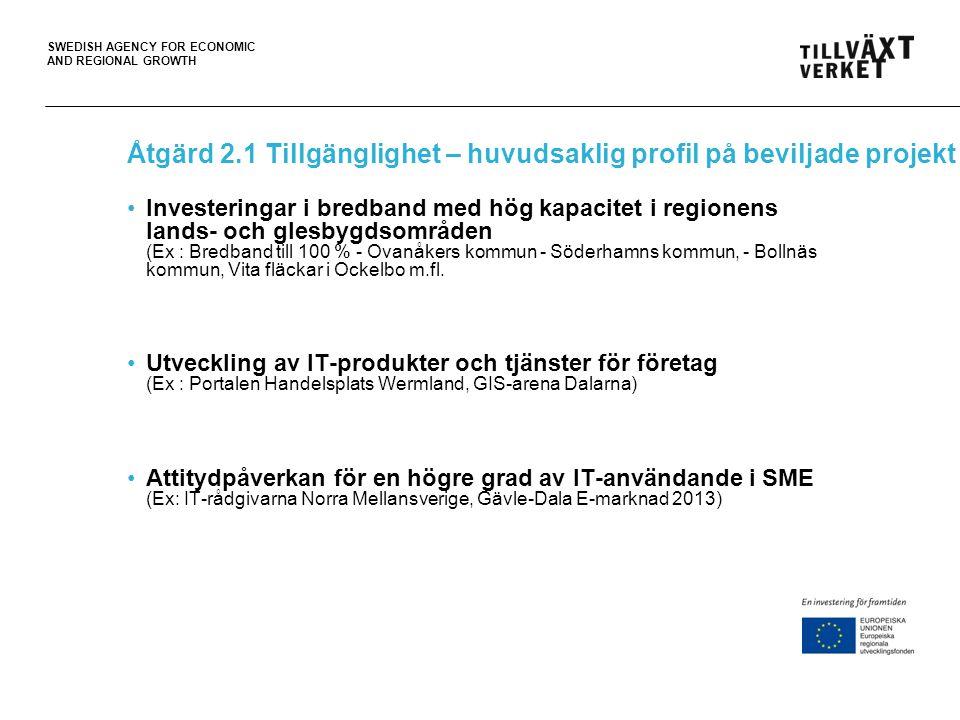 SWEDISH AGENCY FOR ECONOMIC AND REGIONAL GROWTH Åtgärd 2.1 Tillgänglighet – huvudsaklig profil på beviljade projekt Investeringar i bredband med hög k