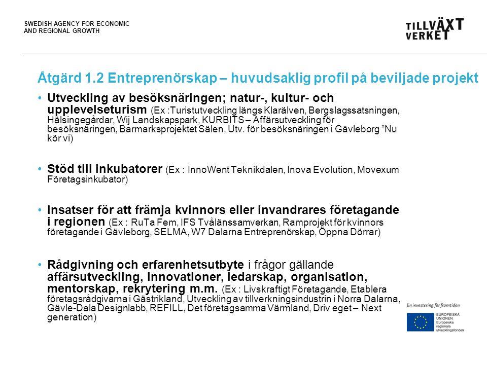 SWEDISH AGENCY FOR ECONOMIC AND REGIONAL GROWTH Åtgärd 1.2 Entreprenörskap – huvudsaklig profil på beviljade projekt Utveckling av besöksnäringen; nat