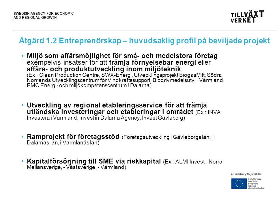 SWEDISH AGENCY FOR ECONOMIC AND REGIONAL GROWTH Åtgärd 1.2 Entreprenörskap – huvudsaklig profil på beviljade projekt Miljö som affärsmöjlighet för små