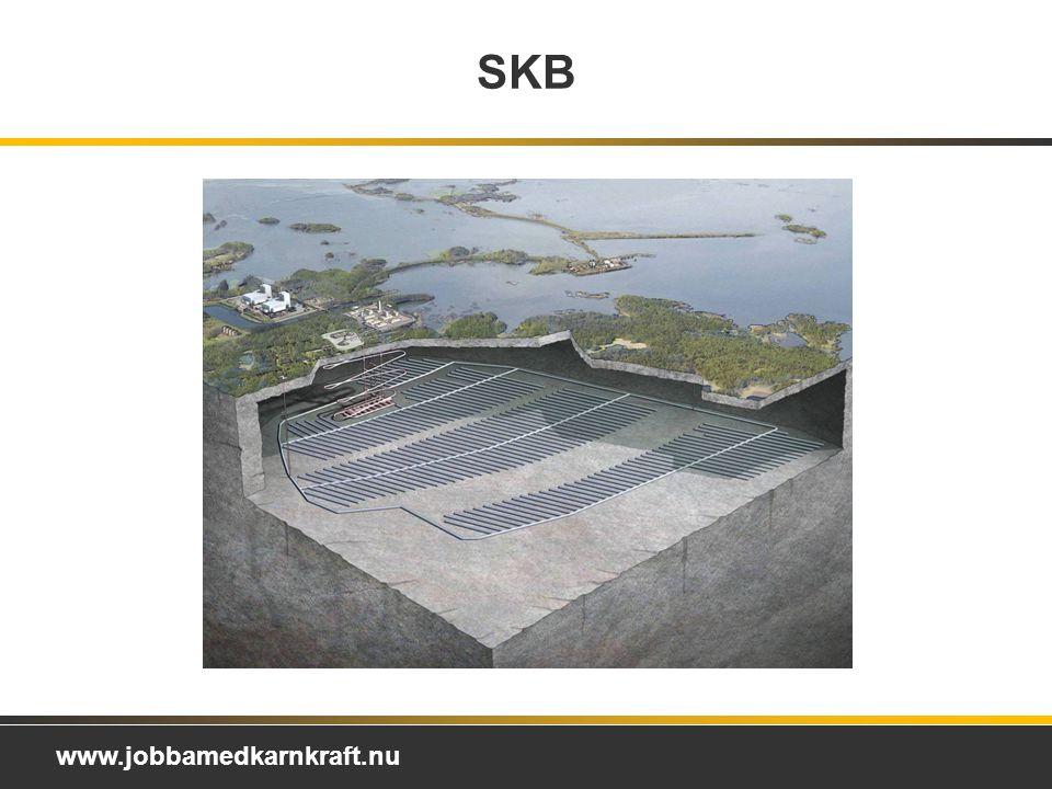 www.jobbamedkarnkraft.nu SKB