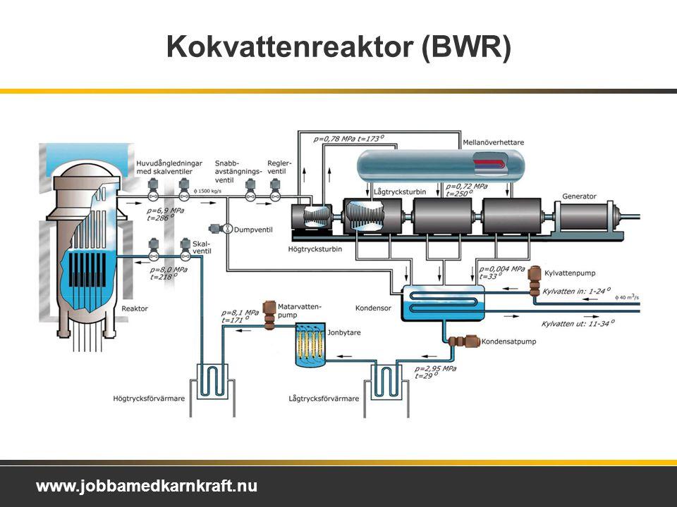 www.jobbamedkarnkraft.nu Kokvattenreaktor (BWR)
