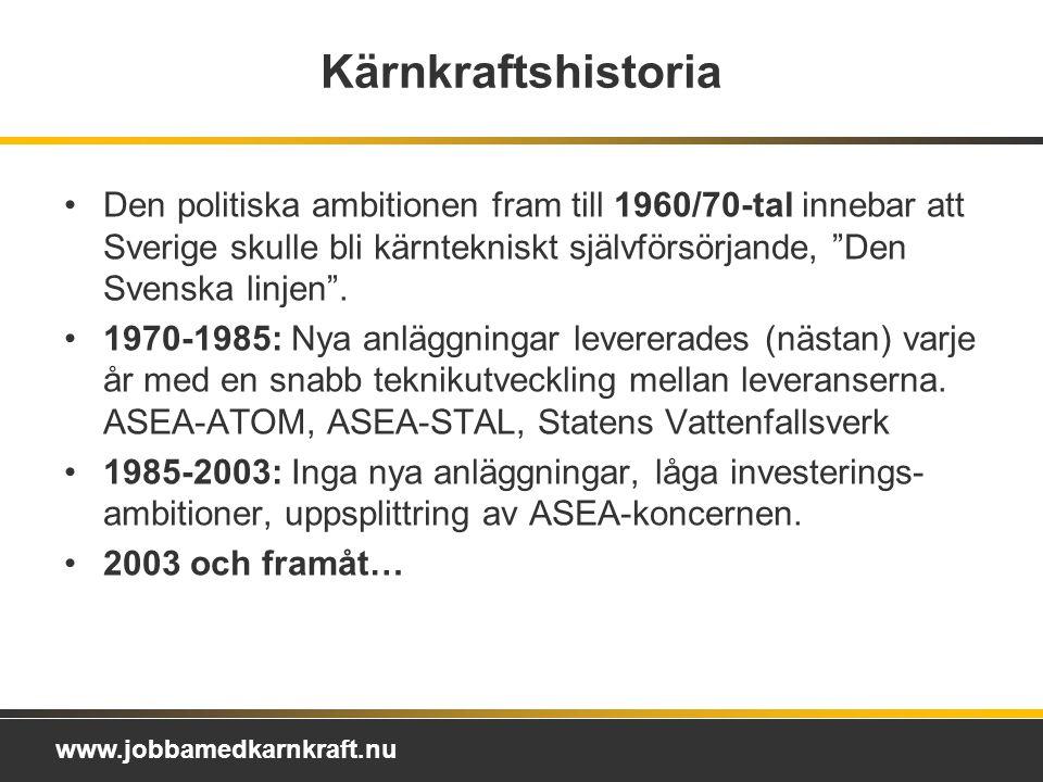 www.jobbamedkarnkraft.nu Kärnkraftshistoria Den politiska ambitionen fram till 1960/70-tal innebar att Sverige skulle bli kärntekniskt självförsörjande, Den Svenska linjen .