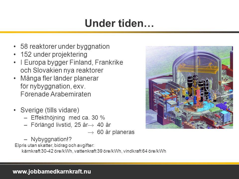 www.jobbamedkarnkraft.nu Under tiden… 58 reaktorer under byggnation 152 under projektering I Europa bygger Finland, Frankrike och Slovakien nya reaktorer Många fler länder planerar för nybyggnation, exv.