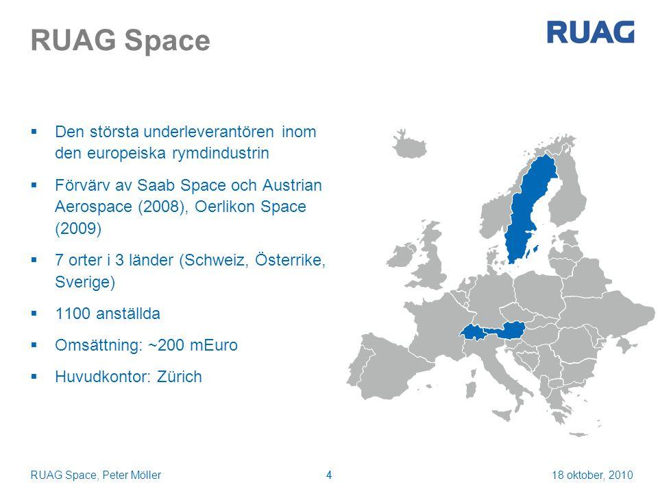 18 oktober, 2010RUAG Space, Peter Möller44 RUAG Space  Den största underleverantören inom den europeiska rymdindustrin  Förvärv av Saab Space och Austrian Aerospace (2008), Oerlikon Space (2009)  7 orter i 3 länder (Schweiz, Österrike, Sverige)  1100 anställda  Omsättning: ~200 mEuro  Huvudkontor: Zürich
