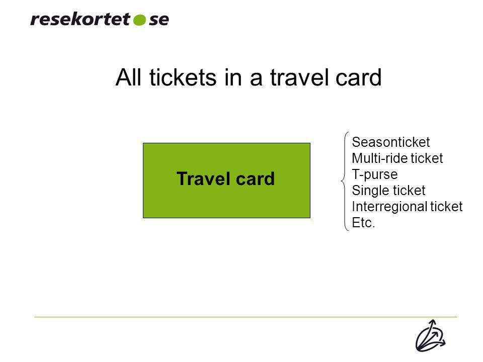 All tickets in a travel card Travel card Seasonticket Multi-ride ticket T-purse Single ticket Interregional ticket Etc.