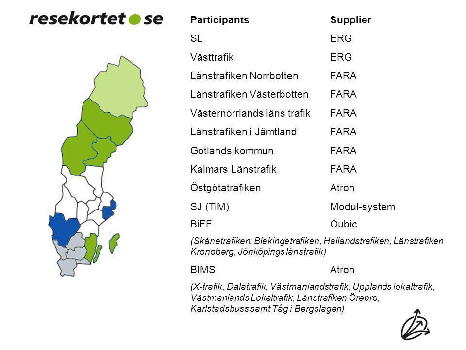 ParticipantsSupplier SLERG VästtrafikERG Länstrafiken NorrbottenFARA Länstrafiken VästerbottenFARA Västernorrlands läns trafikFARA Länstrafiken i Jämt
