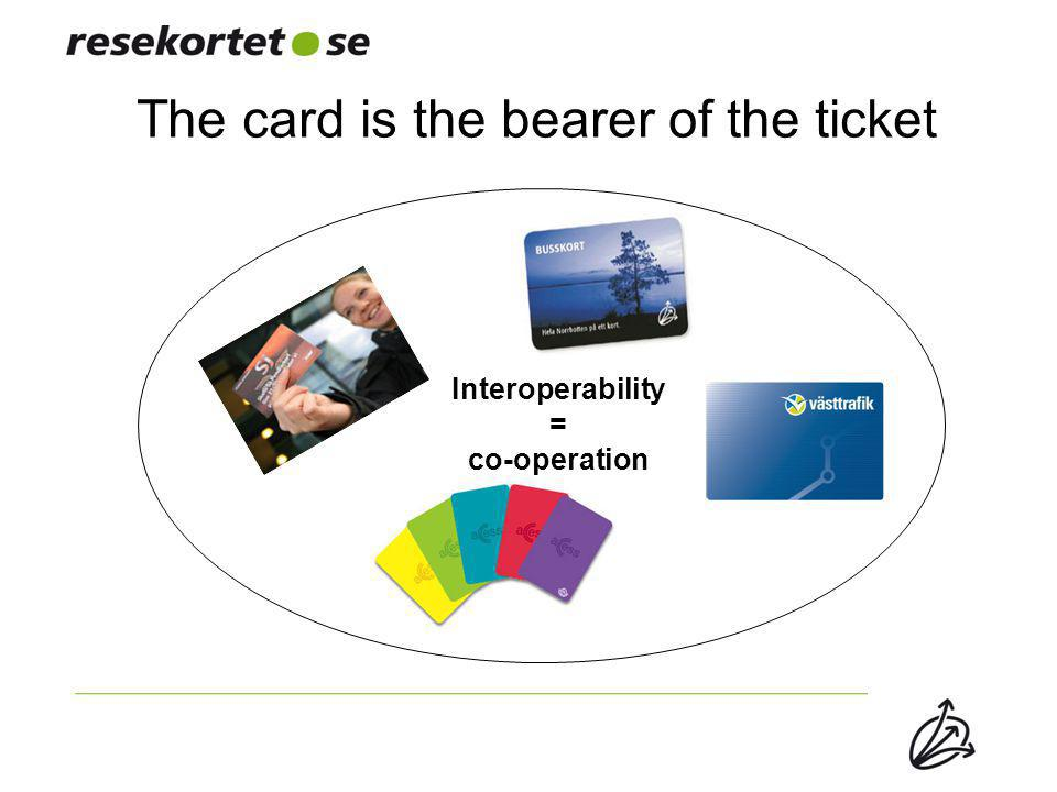 The card is the bearer of the ticket Interoperability = co-operation