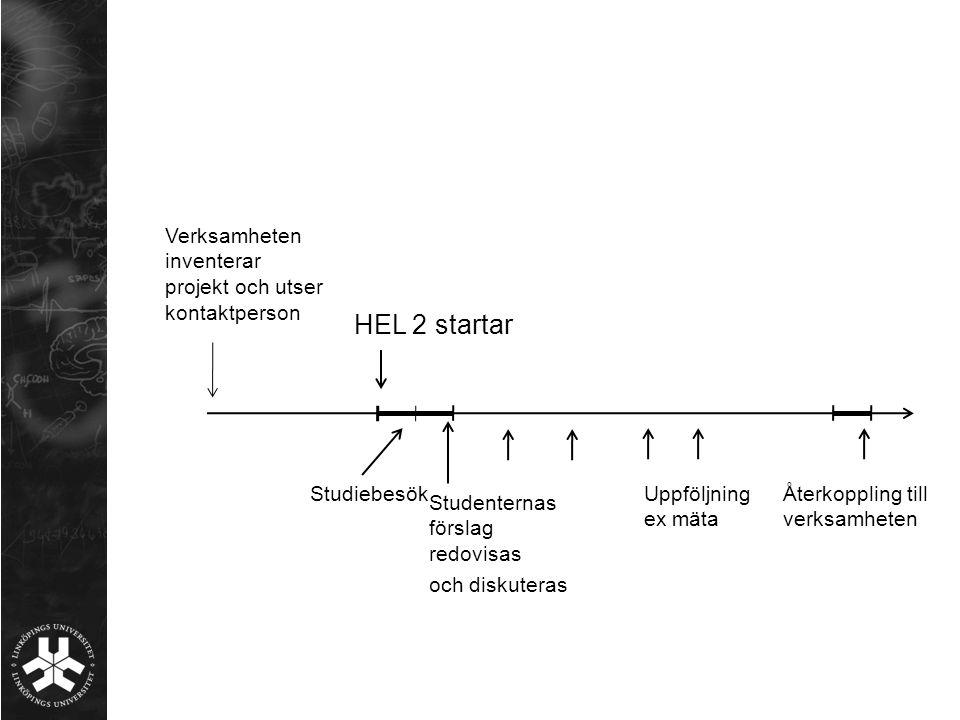 HEL 2 startar Återkoppling till verksamheten Uppföljning ex mäta Studenternas förslag redovisas och diskuteras Verksamheten inventerar projekt och uts