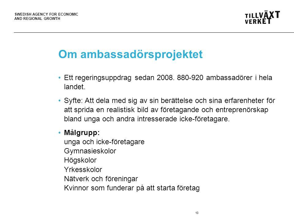 SWEDISH AGENCY FOR ECONOMIC AND REGIONAL GROWTH Om ambassadörsprojektet Ett regeringsuppdrag sedan 2008. 880-920 ambassadörer i hela landet. Syfte: At