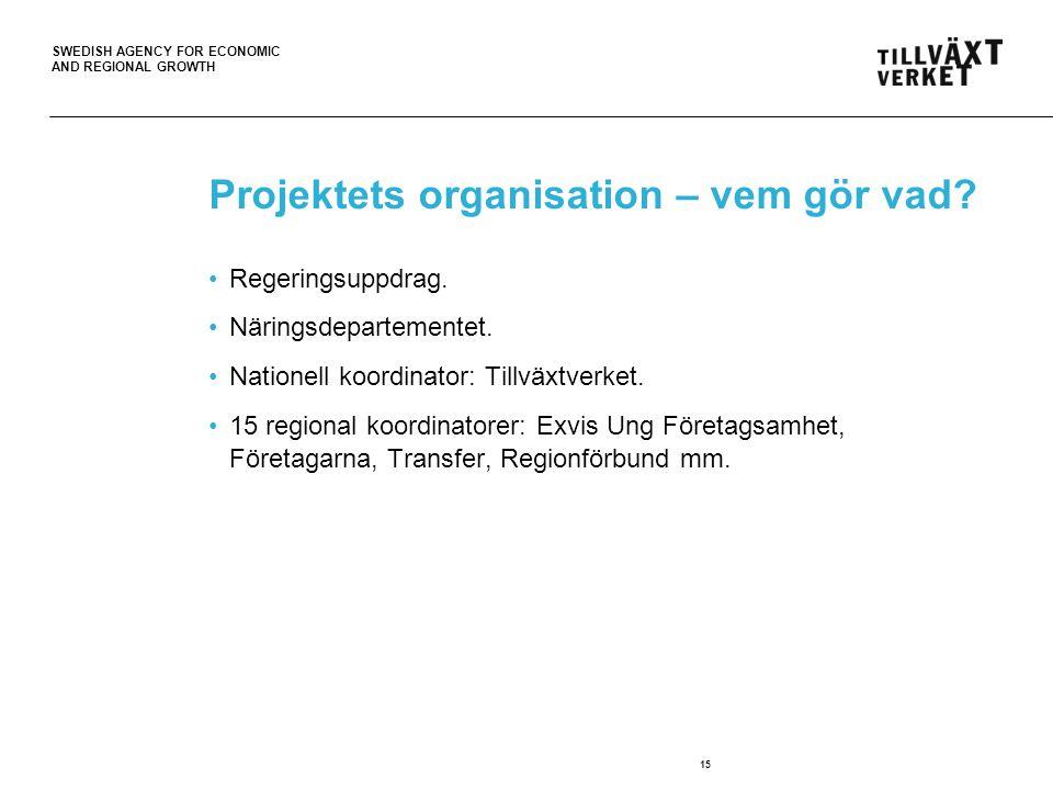 SWEDISH AGENCY FOR ECONOMIC AND REGIONAL GROWTH Projektets organisation – vem gör vad? Regeringsuppdrag. Näringsdepartementet. Nationell koordinator:
