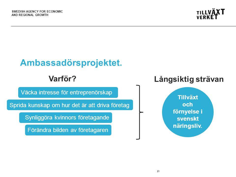 SWEDISH AGENCY FOR ECONOMIC AND REGIONAL GROWTH Ambassadörsprojektet. 21 Väcka intresse för entreprenörskap Förändra bilden av företagaren Sprida kuns