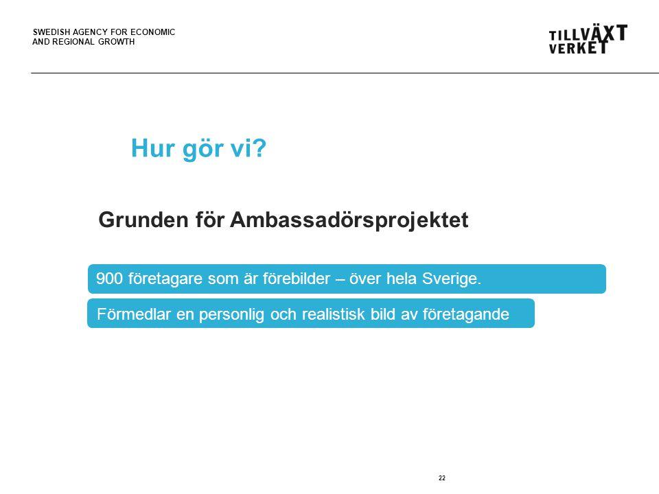 SWEDISH AGENCY FOR ECONOMIC AND REGIONAL GROWTH Hur gör vi? 22 900 företagare som är förebilder – över hela Sverige. Grunden för Ambassadörsprojektet