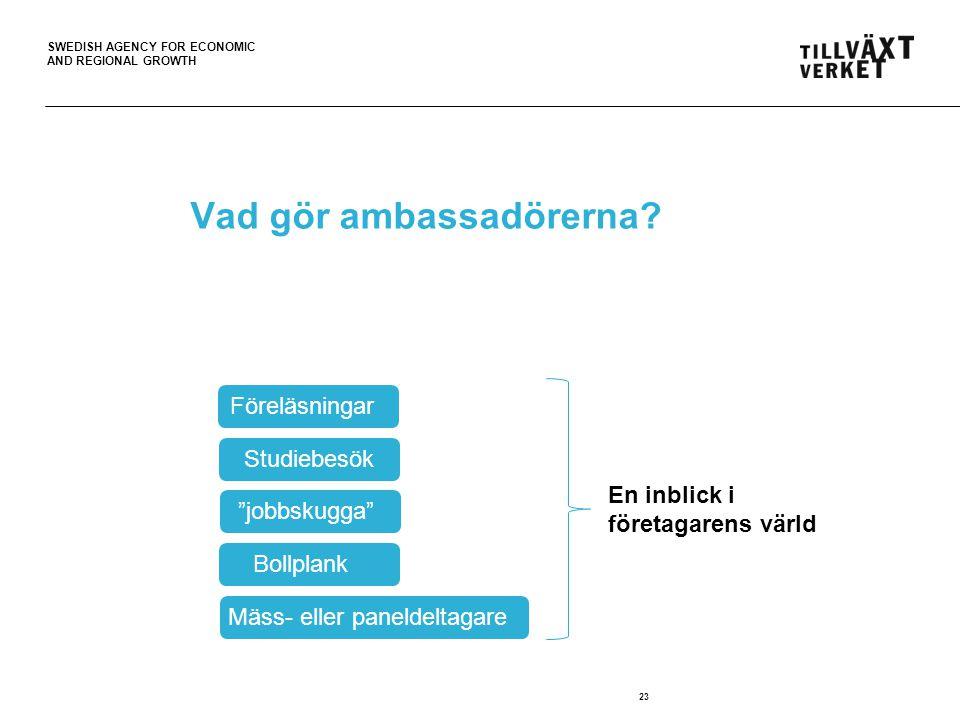 """SWEDISH AGENCY FOR ECONOMIC AND REGIONAL GROWTH Vad gör ambassadörerna? 23 Föreläsningar Studiebesök Bollplank Mäss- eller paneldeltagare """"jobbskugga"""""""