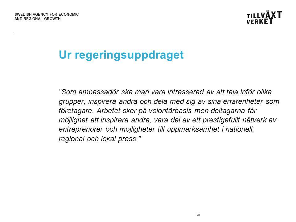 """SWEDISH AGENCY FOR ECONOMIC AND REGIONAL GROWTH Ur regeringsuppdraget """"Som ambassadör ska man vara intresserad av att tala inför olika grupper, inspir"""