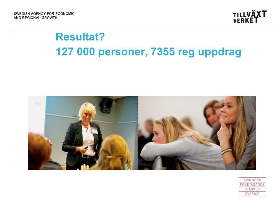 SWEDISH AGENCY FOR ECONOMIC AND REGIONAL GROWTH Resultat? 127 000 personer, 7355 reg uppdrag