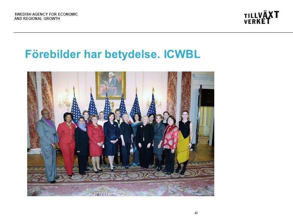 SWEDISH AGENCY FOR ECONOMIC AND REGIONAL GROWTH Förebilder har betydelse. ICWBL 42