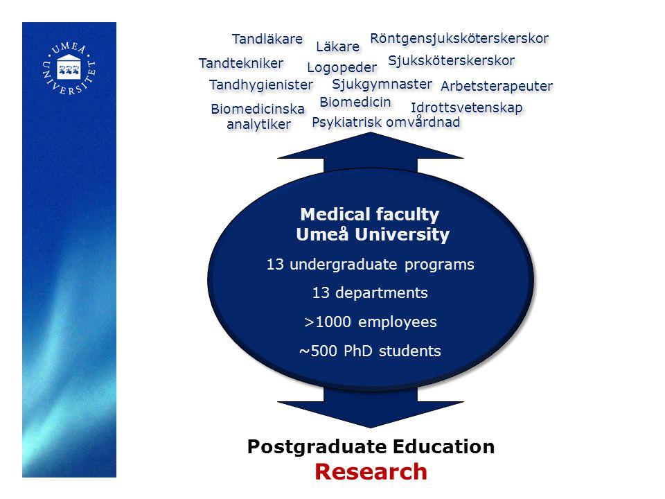 Meriteringstjänster vid Umu 2013 Forskare: I huvudsak forskning, finansieras 50% med externa medel Forskarassistent: Tidsbegränsad meriteringstjänst, 4 år, 80% forskning Biträdande lektorat: Meriteringstjänst 4 år 80% forskning, med rättighet att prövas för befordran till lektor.