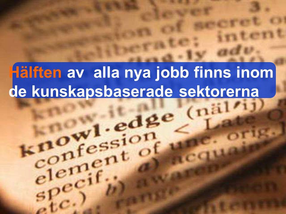 Hälften av alla nya jobb finns inom de kunskapsbaserade sektorerna