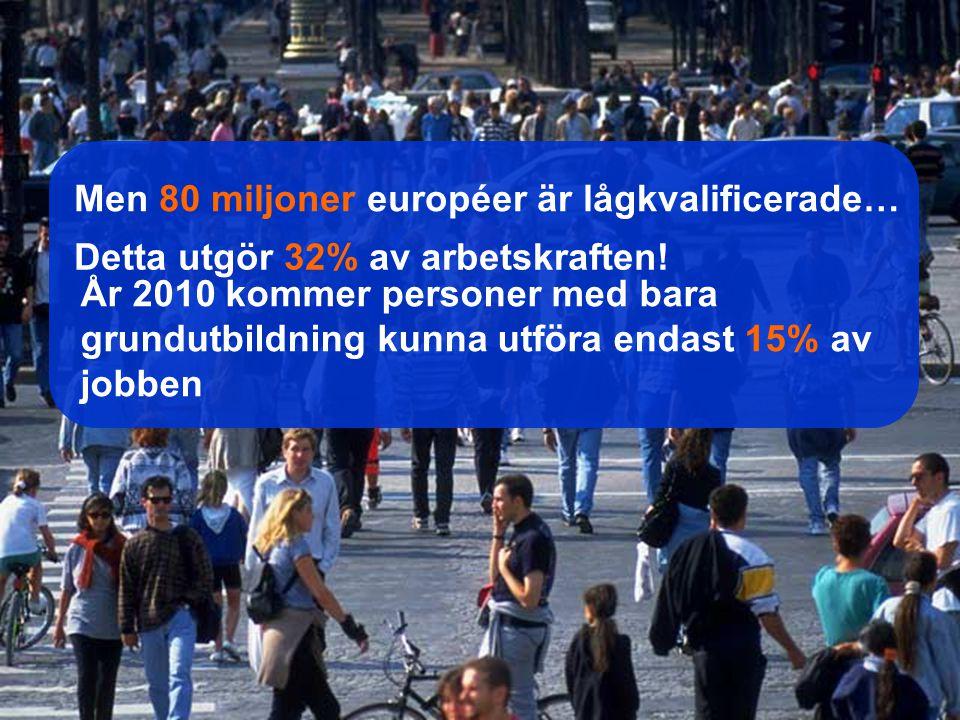 Men 80 miljoner européer är lågkvalificerade… Detta utgör 32% av arbetskraften! År 2010 kommer personer med bara grundutbildning kunna utföra endast 1