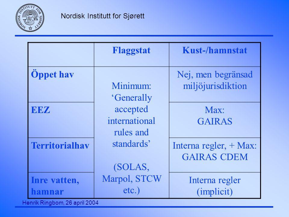 Nordisk Institutt for Sjørett Henrik Ringbom, 26 april 2004 Kuststatskrav (1) UtsläppCDEMNavigation Öppet havNej, (men 218)Nej EEZ 'Special- områden' GAIRAS 211(5) IMO godk.