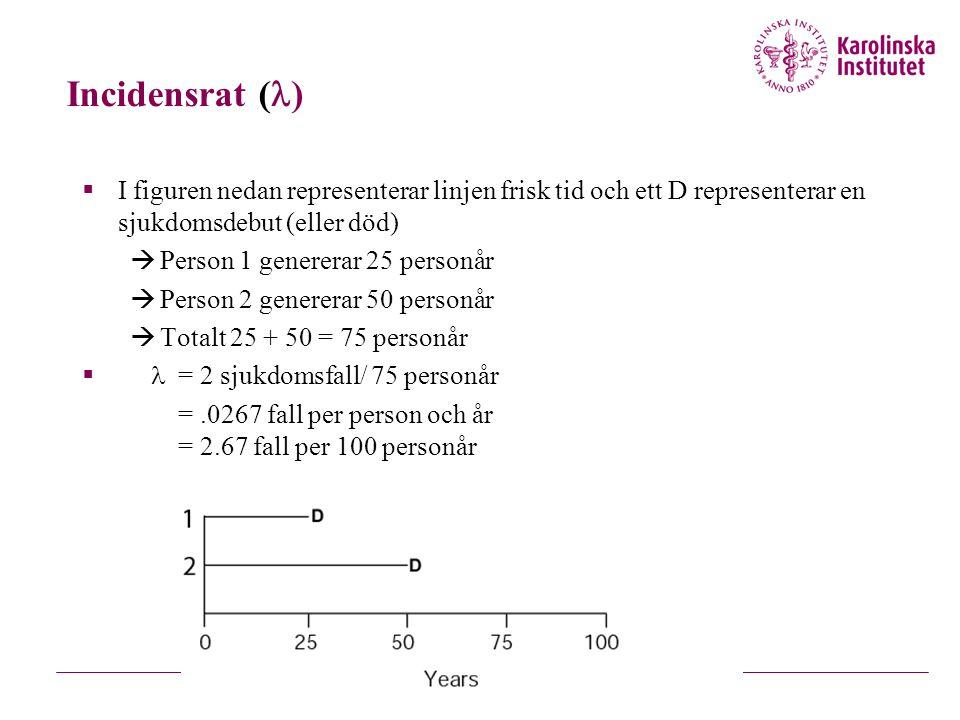 Incidensrat ( )  I figuren nedan representerar linjen frisk tid och ett D representerar en sjukdomsdebut (eller död)  Person 1 genererar 25 personår