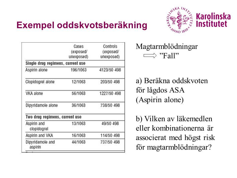 Exempel oddskvotsberäkning a) Beräkna oddskvoten för lågdos ASA (Aspirin alone) b) Vilken av läkemedlen eller kombinationerna är associerat med högst
