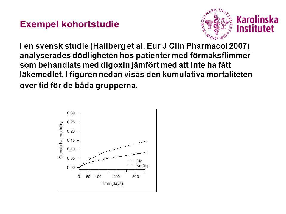 Exempel kohortstudie I en svensk studie (Hallberg et al. Eur J Clin Pharmacol 2007) analyserades dödligheten hos patienter med förmaksflimmer som beha