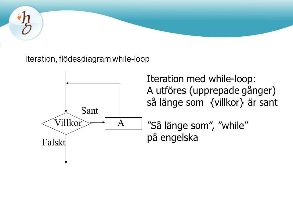 """Iteration, flödesdiagram while-loop VillkorA Falskt Sant Iteration med while-loop: A utföres (upprepade gånger) så länge som {villkor} är sant """"Så län"""