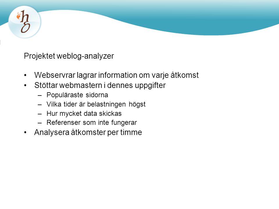 Projektet weblog-analyzer Webservrar lagrar information om varje åtkomst Stöttar webmastern i dennes uppgifter –Populäraste sidorna –Vilka tider är belastningen högst –Hur mycket data skickas –Referenser som inte fungerar Analysera åtkomster per timme