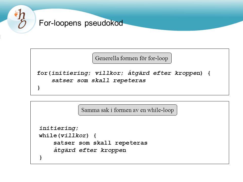 For-loopens pseudokod for(initiering; villkor; åtgärd efter kroppen) { satser som skall repeteras } Generella formen för for-loop Samma sak i formen av en while-loop initiering; while(villkor) { satser som skall repeteras åtgärd efter kroppen }