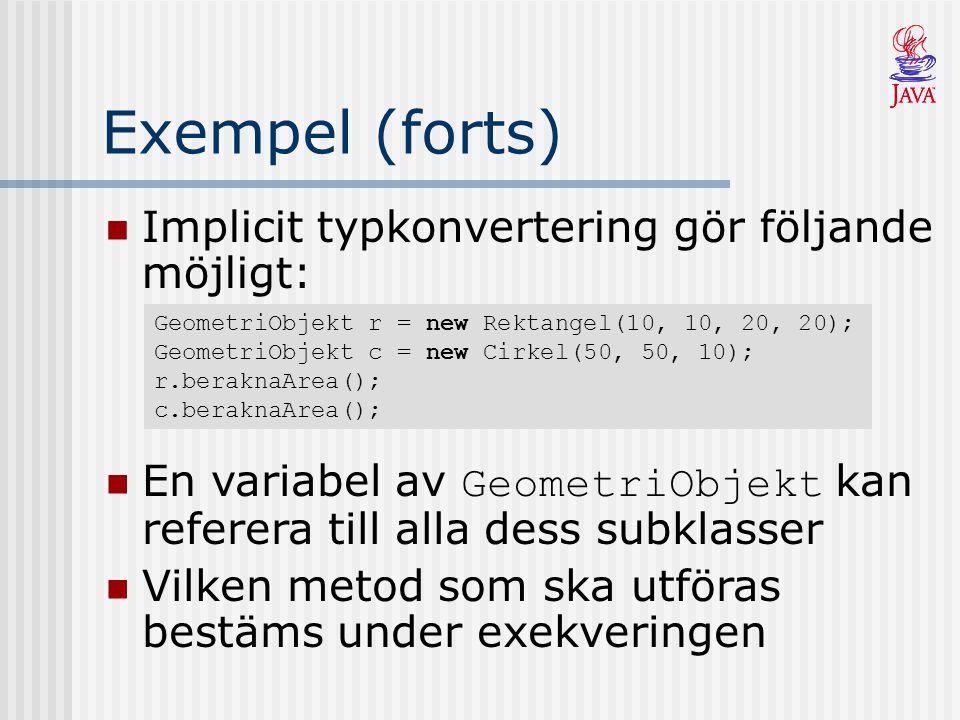 Exempel (forts) Implicit typkonvertering gör följande möjligt: GeometriObjekt r = new Rektangel(10, 10, 20, 20); GeometriObjekt c = new Cirkel(50, 50,