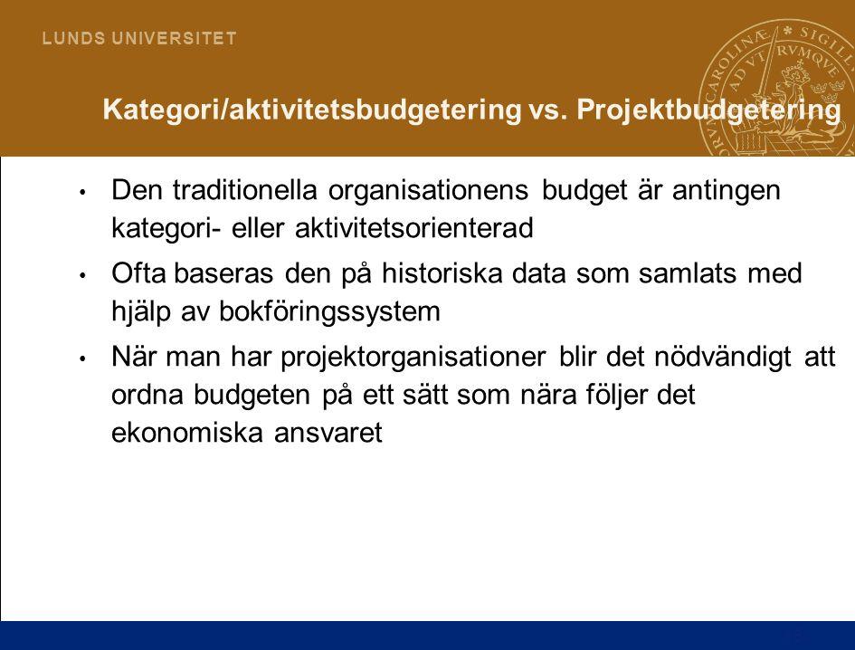 15 L U N D S U N I V E R S I T E T Kategori/aktivitetsbudgetering vs. Projektbudgetering Den traditionella organisationens budget är antingen kategori