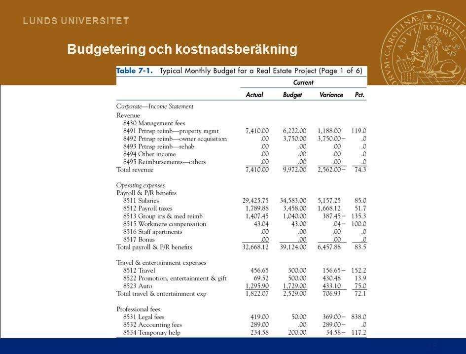 18 L U N D S U N I V E R S I T E T Budgetering och kostnadsberäkning