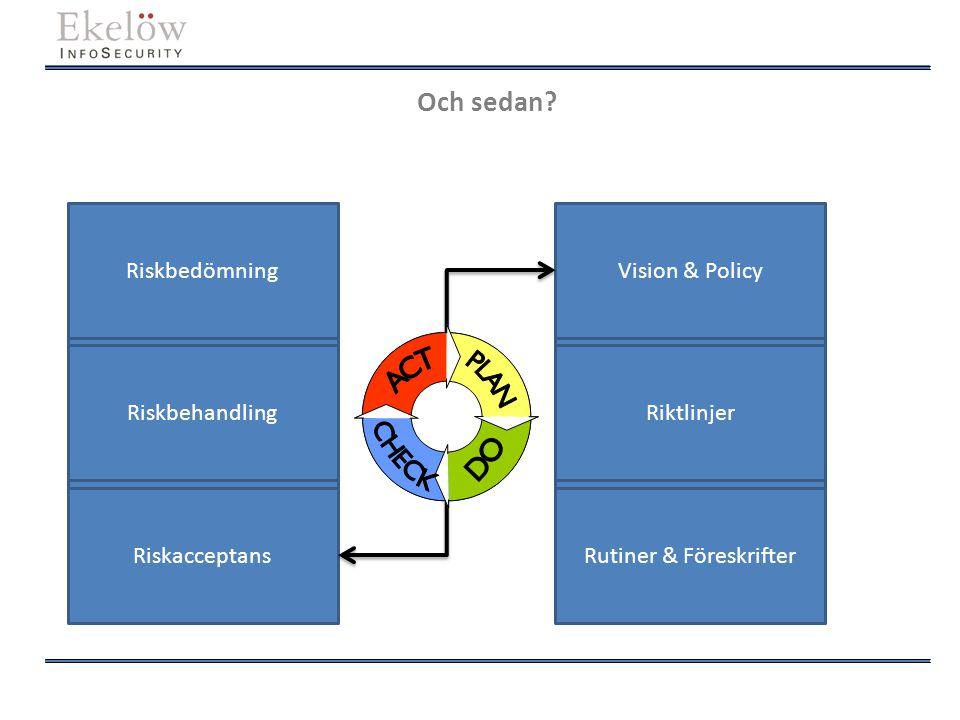 Och sedan? Vision & PolicyRiskbedömning Riskbehandling Riskacceptans Riktlinjer Rutiner & Föreskrifter