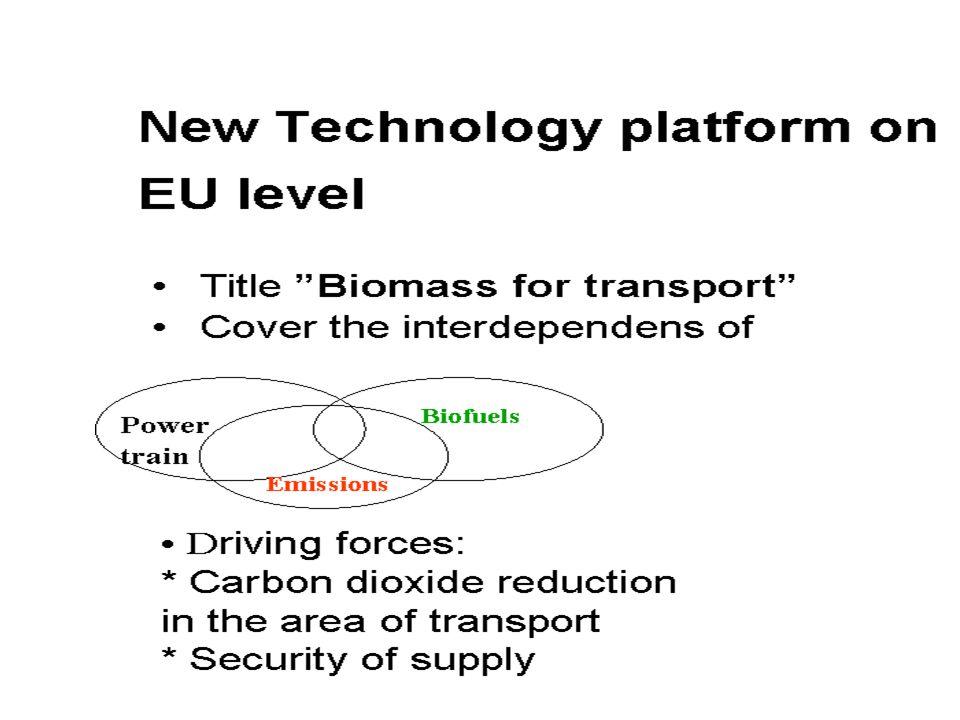 Road transport biofuel platform (DOE) Thermo-chemical Pathway Biochemical Pathway Biofuels, Chemicals & Materials (Biorefinery) Biomass Combined Heat & Power