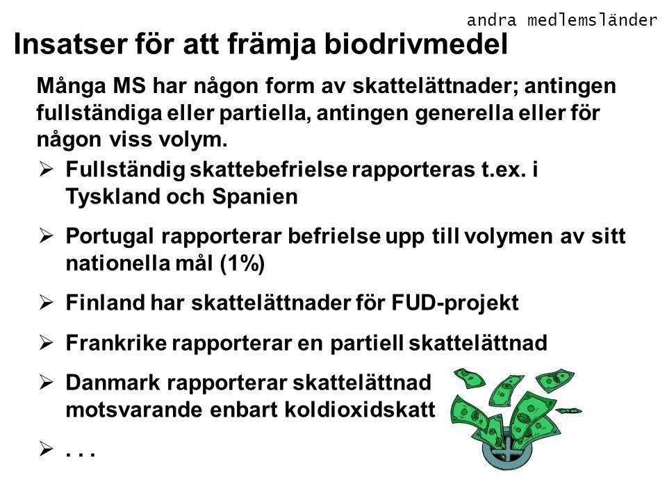 Insatser för att främja biodrivmedel  Fullständig skattebefrielse rapporteras t.ex.