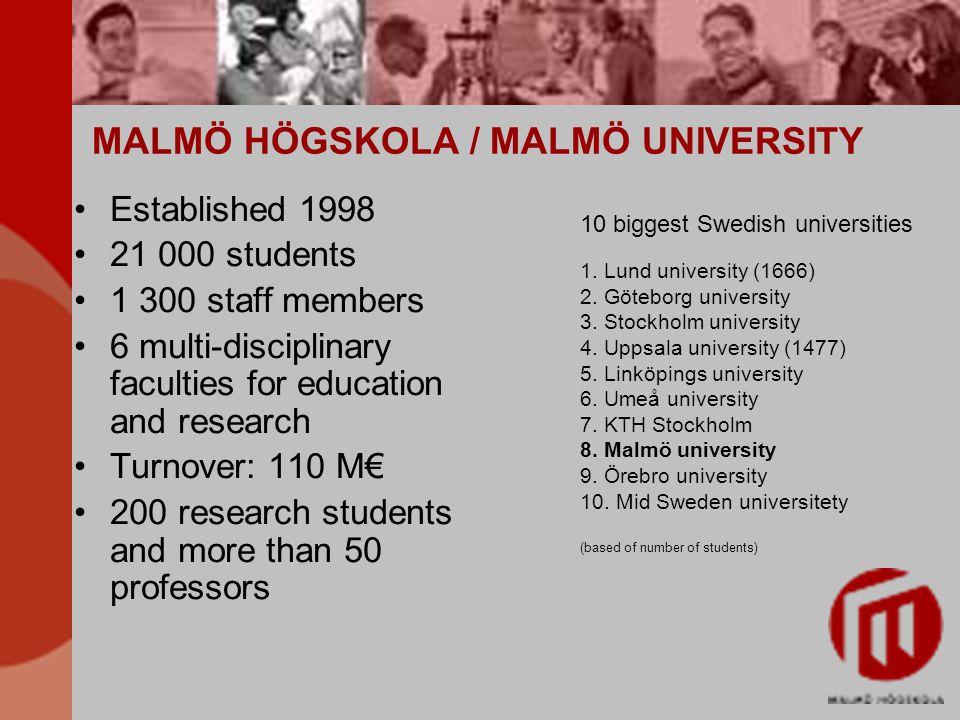 MALMÖ university campus in MALMÖ University hospital UMAS: 11: Odontology 12: Health and society