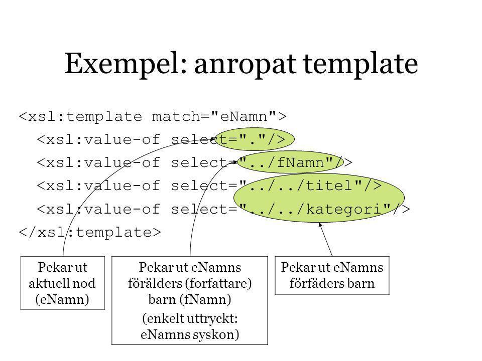Exempel: anropat template Pekar ut aktuell nod (eNamn) Pekar ut eNamns förälders (forfattare) barn (fNamn) (enkelt uttryckt: eNamns syskon) Pekar ut e