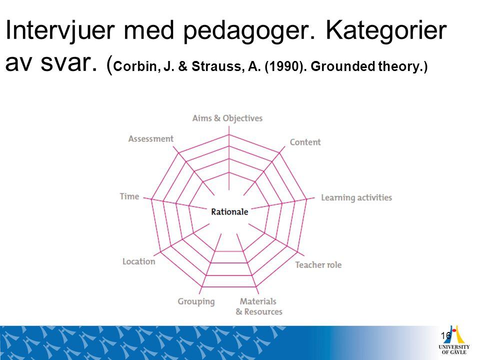Intervjuer med pedagoger. Kategorier av svar. ( Corbin, J. & Strauss, A. (1990). Grounded theory.) 16
