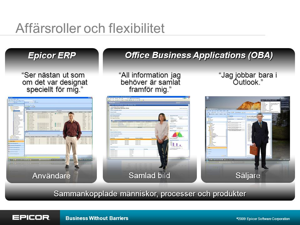 Business Without Barriers © 2009 Epicor Software Corporation Summering..