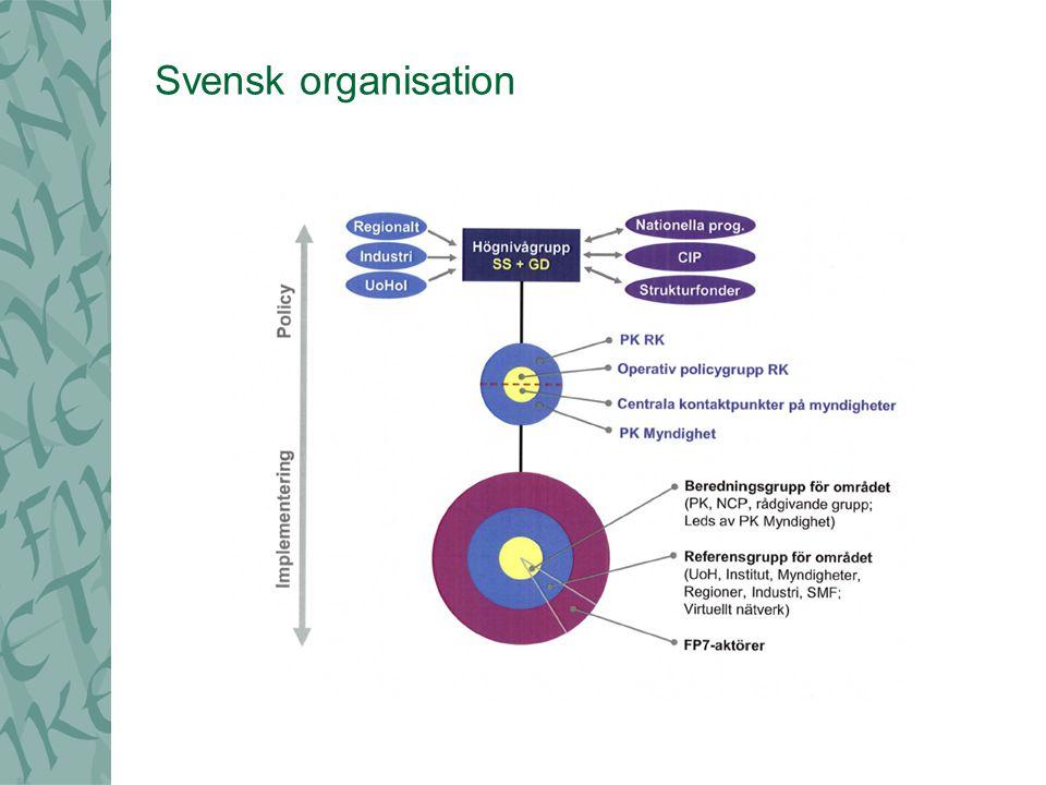 Svensk organisation