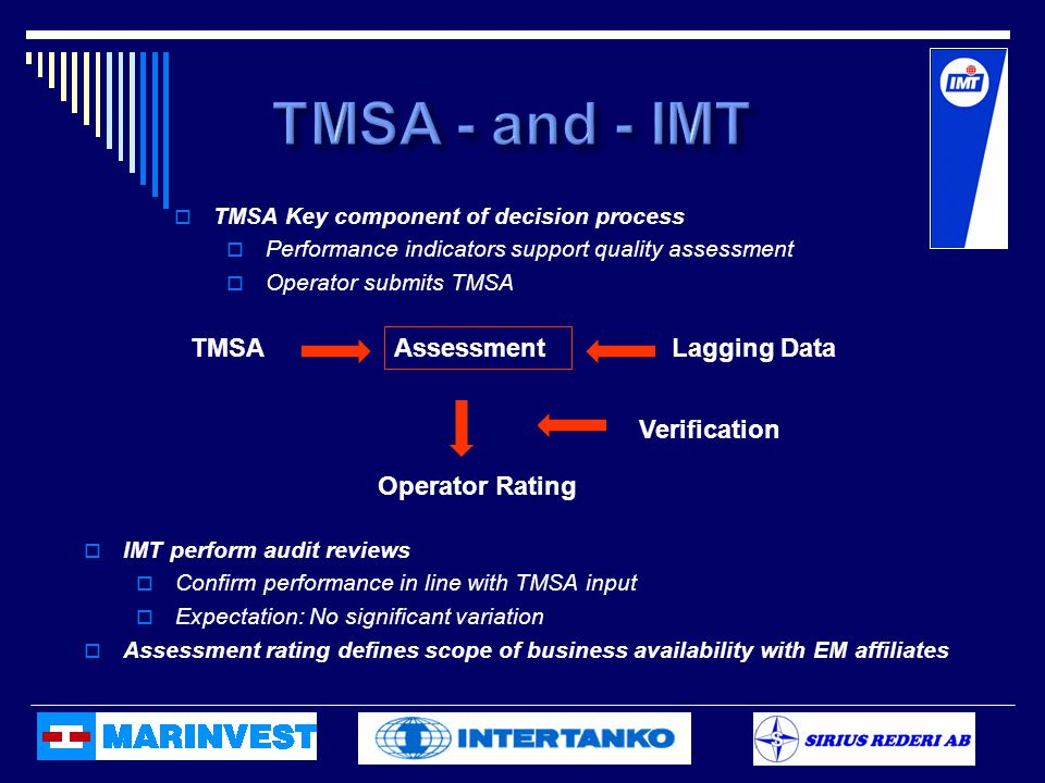  TMSA Key component of decision process  Performance indicators support quality assessment  Operator submits TMSA Assessment Lagging Data Verificat